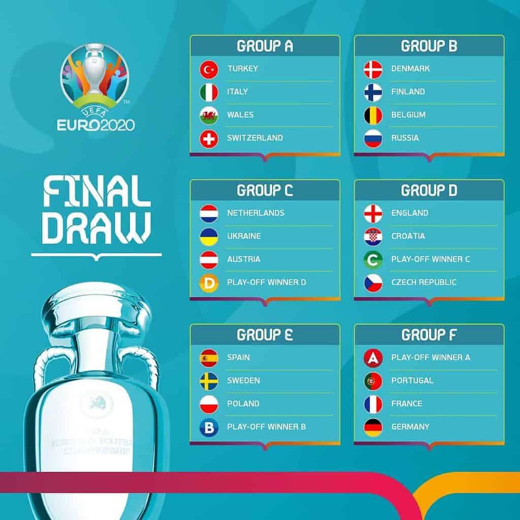 ซื้อตั๋ว ไปดูฟุตบอล ยูโร 2020