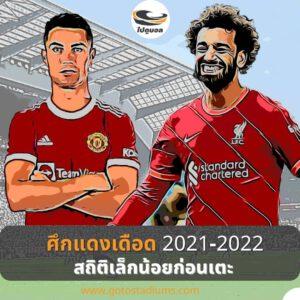 ศึกแดงเดือด2021-2022